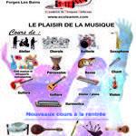AMM - Académie de Musiques Modernes - Ecole de musique